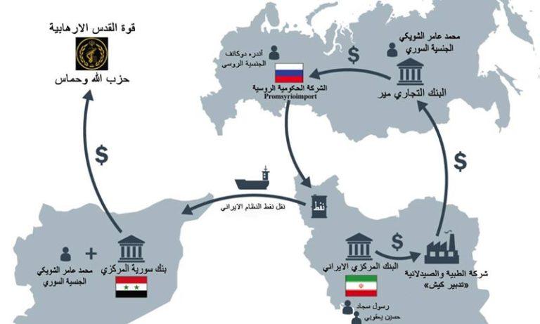 لأول مرة موقع سوري يكشف طريق نقل النفط من إيران إلى نظام الأسد وطريقة الإلتفاف على العقوبات الدولية